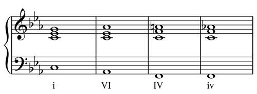 000018---I-VI-IV-iv