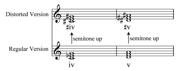 02-Main-Melody---harmony