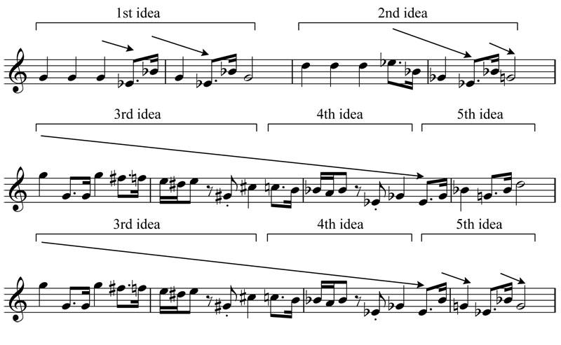 04-Main-Melody---contour