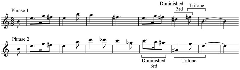 04-Hedwig---A-section,-intervals
