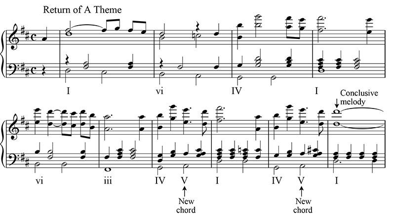 08-Return-of-A-Theme