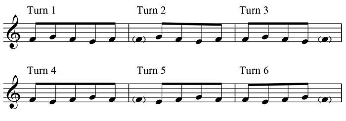 01-Turn-Figures